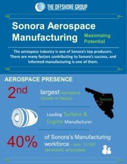 sonora-aerospace-infographic2