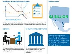 infographic-prev