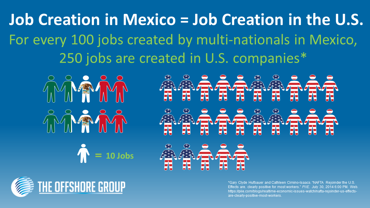 Mexican-Manufacturing-a-catalyst-for-us-economic-growth.png
