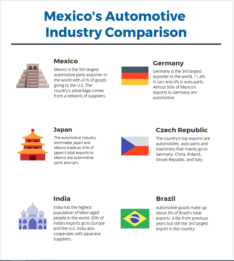 global-auto-industry-2.png