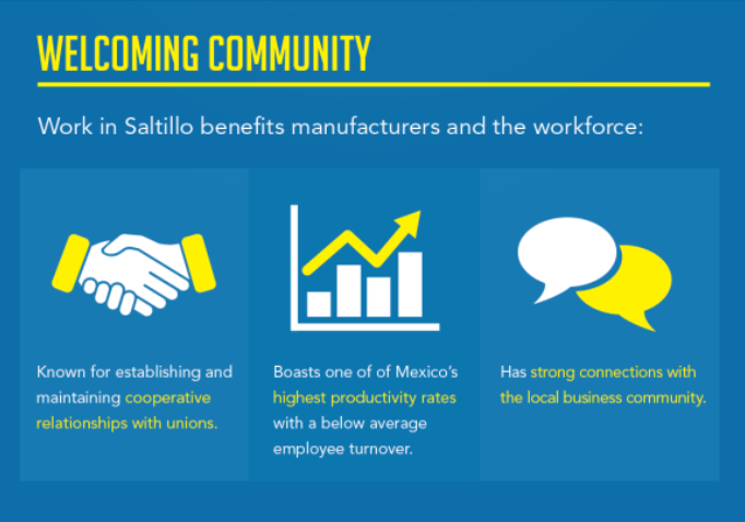 Work in Saltillo benefits manufacturers and the workforce