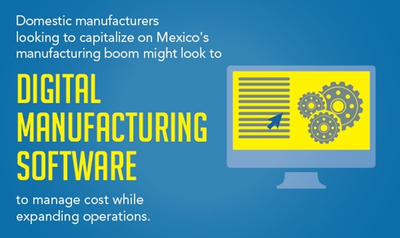 Digital manufacturing software can help digital manufacturers expand in Mexico while managing costs.
