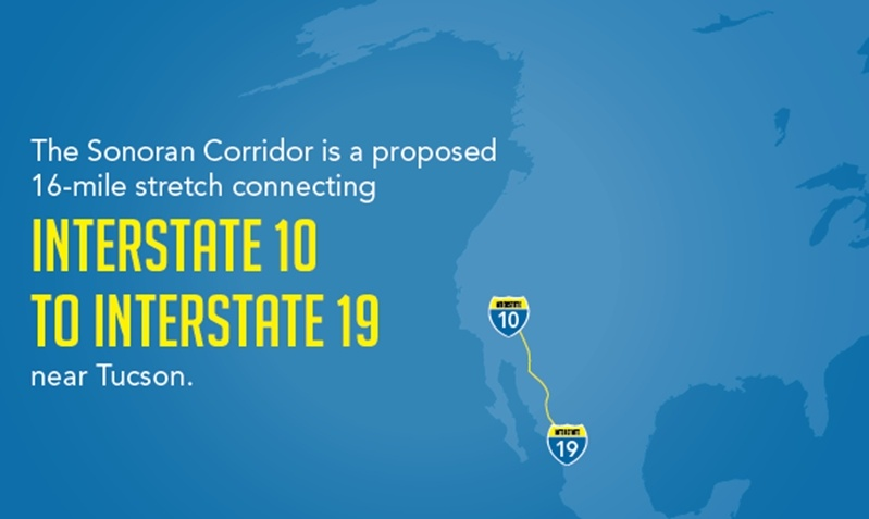 The proposed highway will have a big impact on commerce, and is expected to connect interstate 10 to interstate 19.