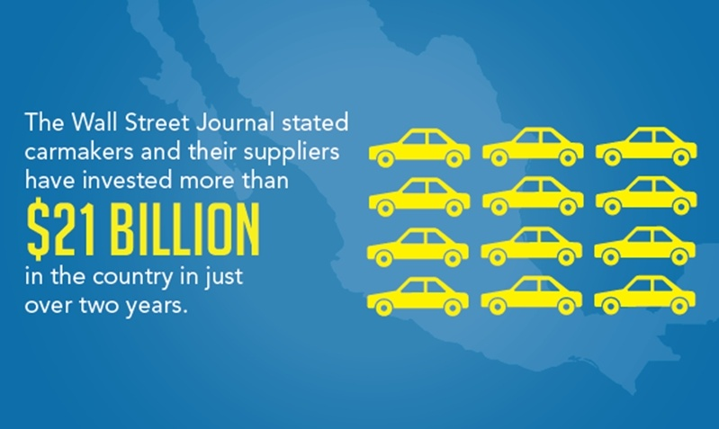 "Illustration with small yellow cards that reads, ""The Wall Street Journal stated carmakers and their suppliers have invested more than $21 billion in the country in just over two years."""