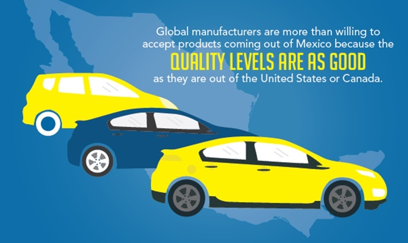 Auto manufacturing quality is just as good in Mexico than in the U.S. or Canada, that is why quality of labor is no longer deterring manufacturing in Mexico.