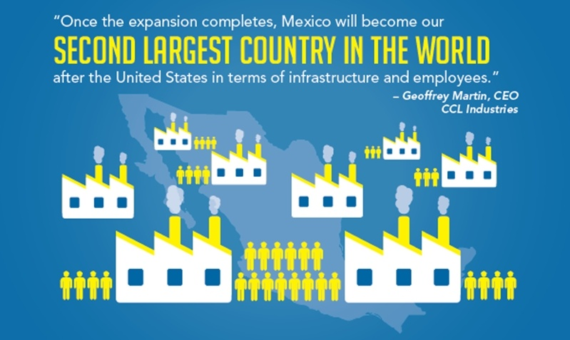 Mexico is expected to become the world's second largest country in terms of infrastructure and employees.