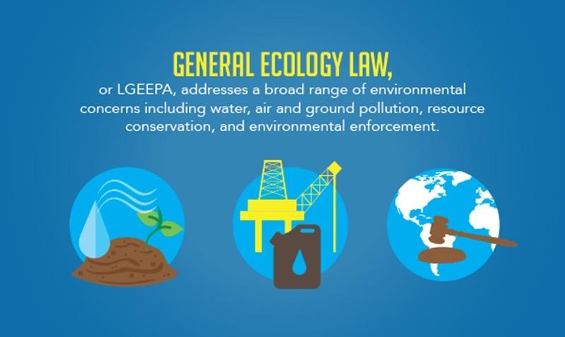 Mexico environmental protection