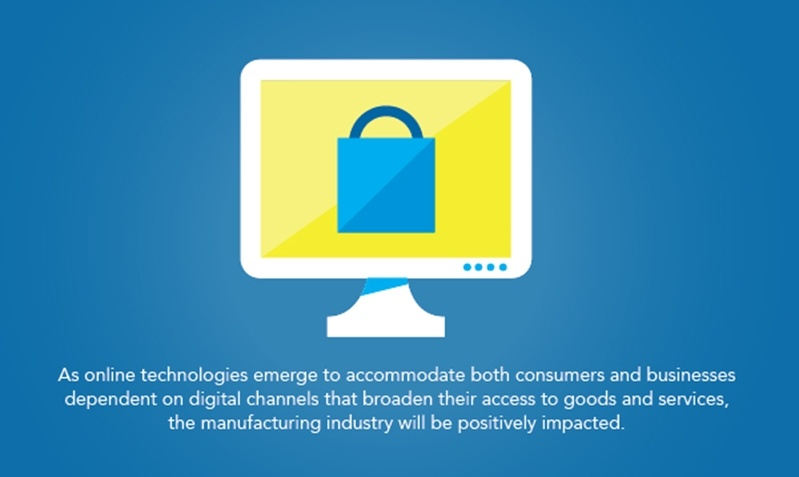 E-commerce growth will have a major positive impact on manufacturing demands this year.