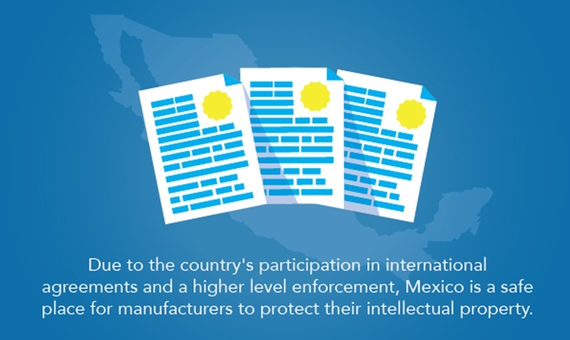 Mexico's participation in NAFTA and stricter law enforcment enable mexico to protect intellectual property.