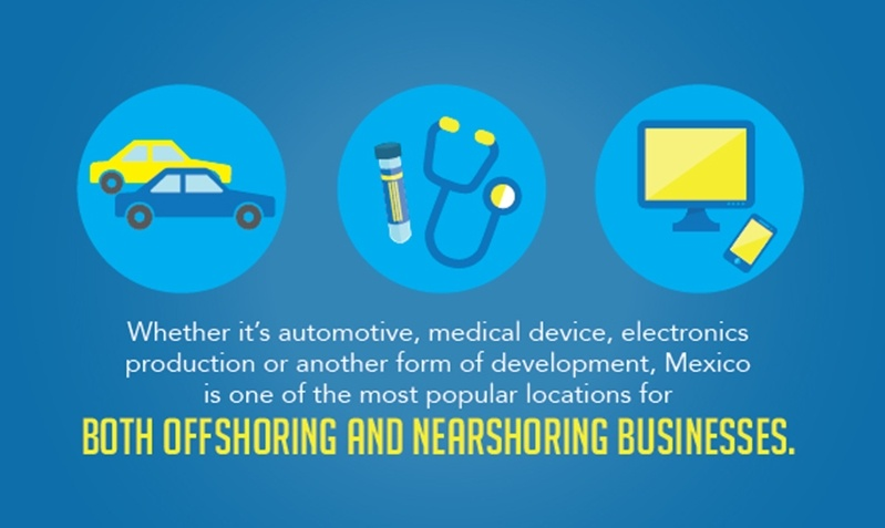 Nearshoring vs. Offshoring