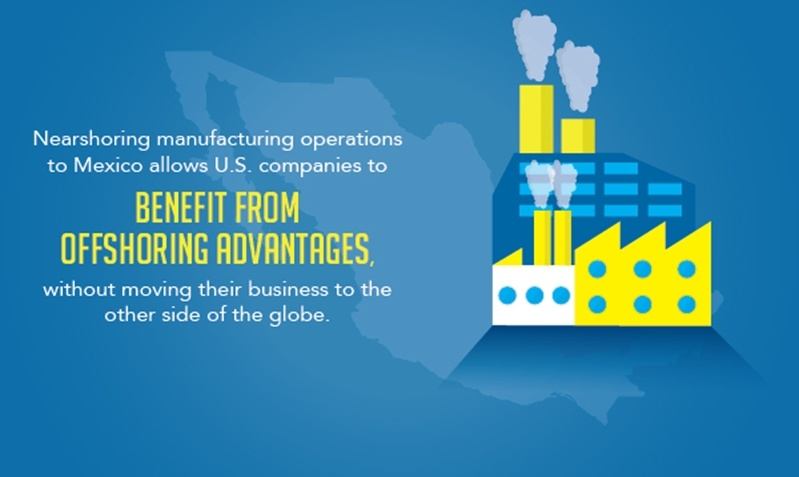 Businesses can benefit from offshoring advantages in Mexico without having to move across the globe