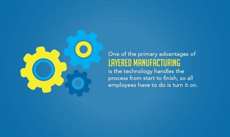 Medical manufacturers can easily and efficiently replicate superior products with layered manufacturing (3d printing).
