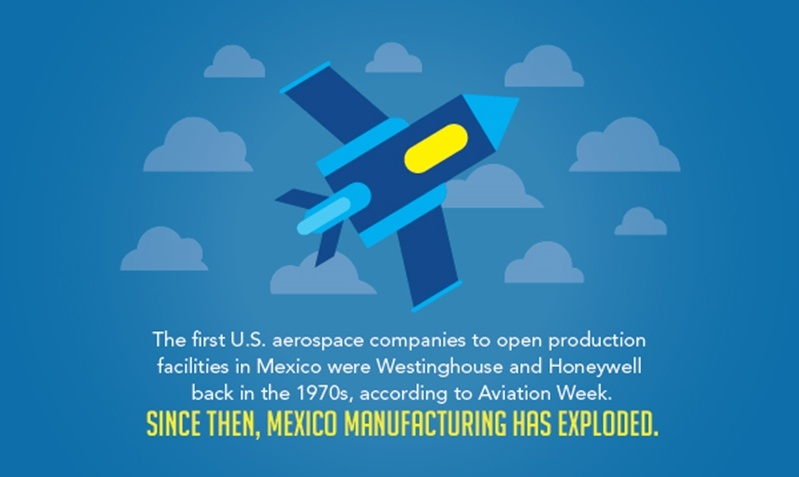 The Aerospace industry, like the medical device and automobile industry, continuously sees the endless benefits of manufacturing in Mexico.